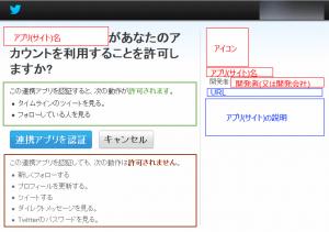 Twitterアプリ連携認証許可ページ(読取専用)